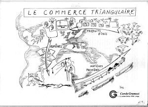 Le commerce triangulaire